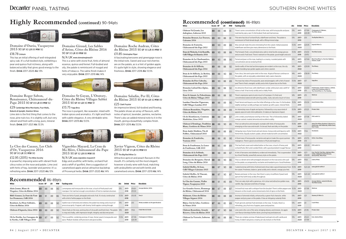 Decanter-White-Southern-Rhone-panel-tasting_page_4